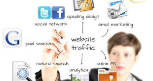 vai trò của website trong digital marketing